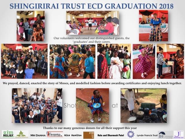 Jahresabschlussfeier bei unserer Partnerorganisation Shingirirai Trust